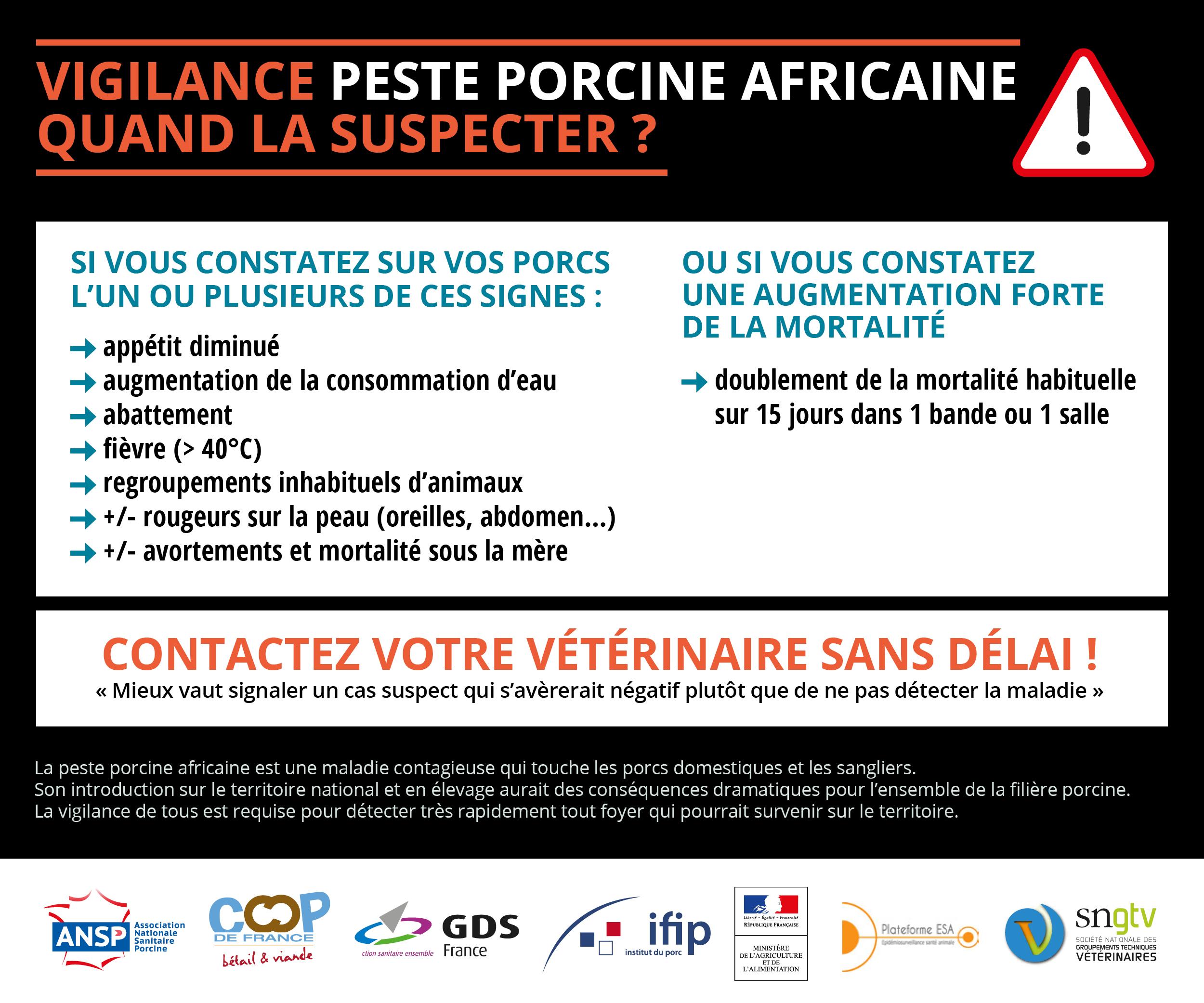 Vigiliance PPA (peste porcine africaine)